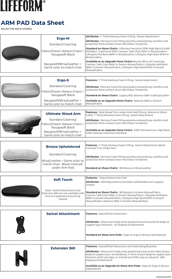 RTB Arm Pad Data Sheet
